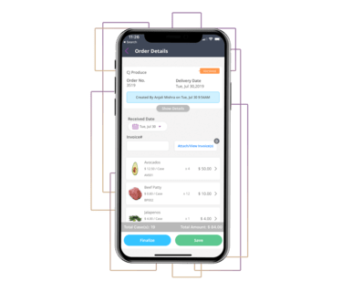 refine your ordering operations